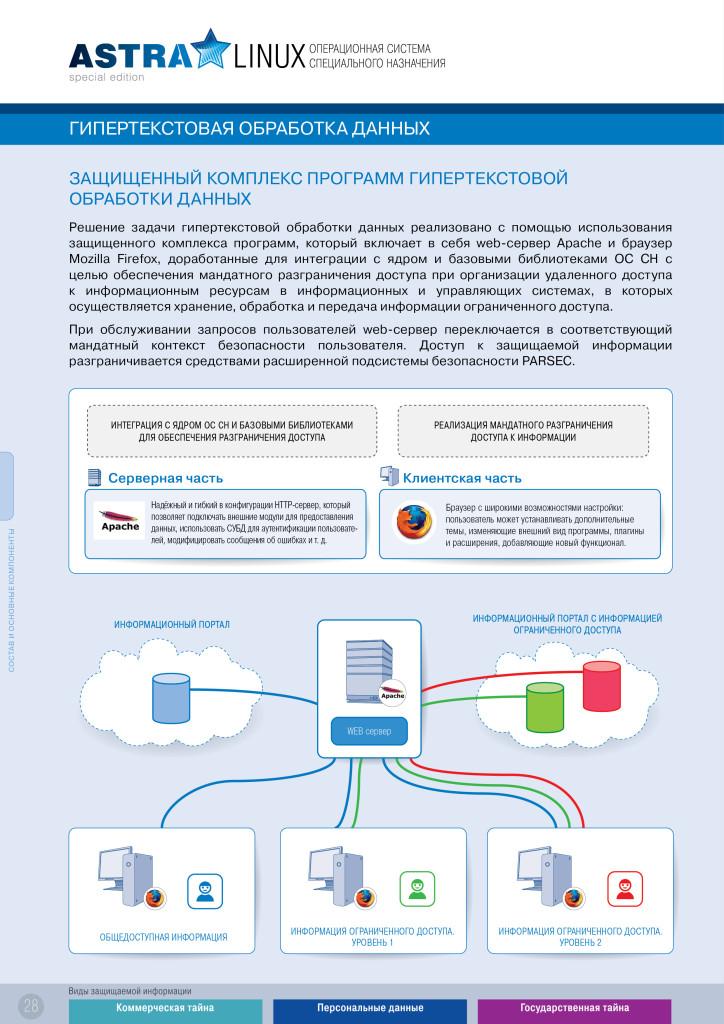 https://keyinfos.ru/wp-content/uploads/2016/02/a021-08_buklet_BIG3_30-724x1024.jpg
