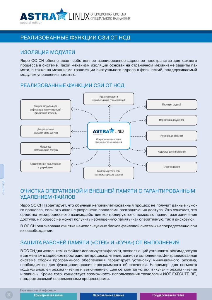 https://keyinfos.ru/wp-content/uploads/2016/02/a021-08_buklet_BIG3_32-724x1024.jpg
