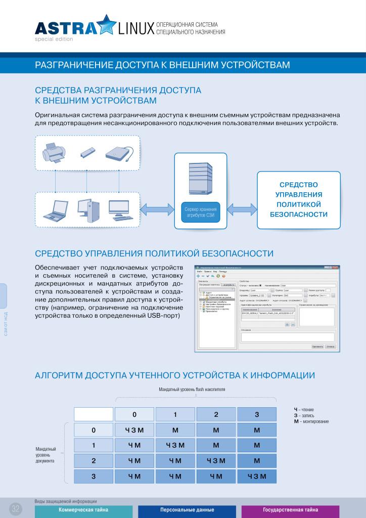 https://keyinfos.ru/wp-content/uploads/2016/02/a021-08_buklet_BIG3_34-724x1024.jpg